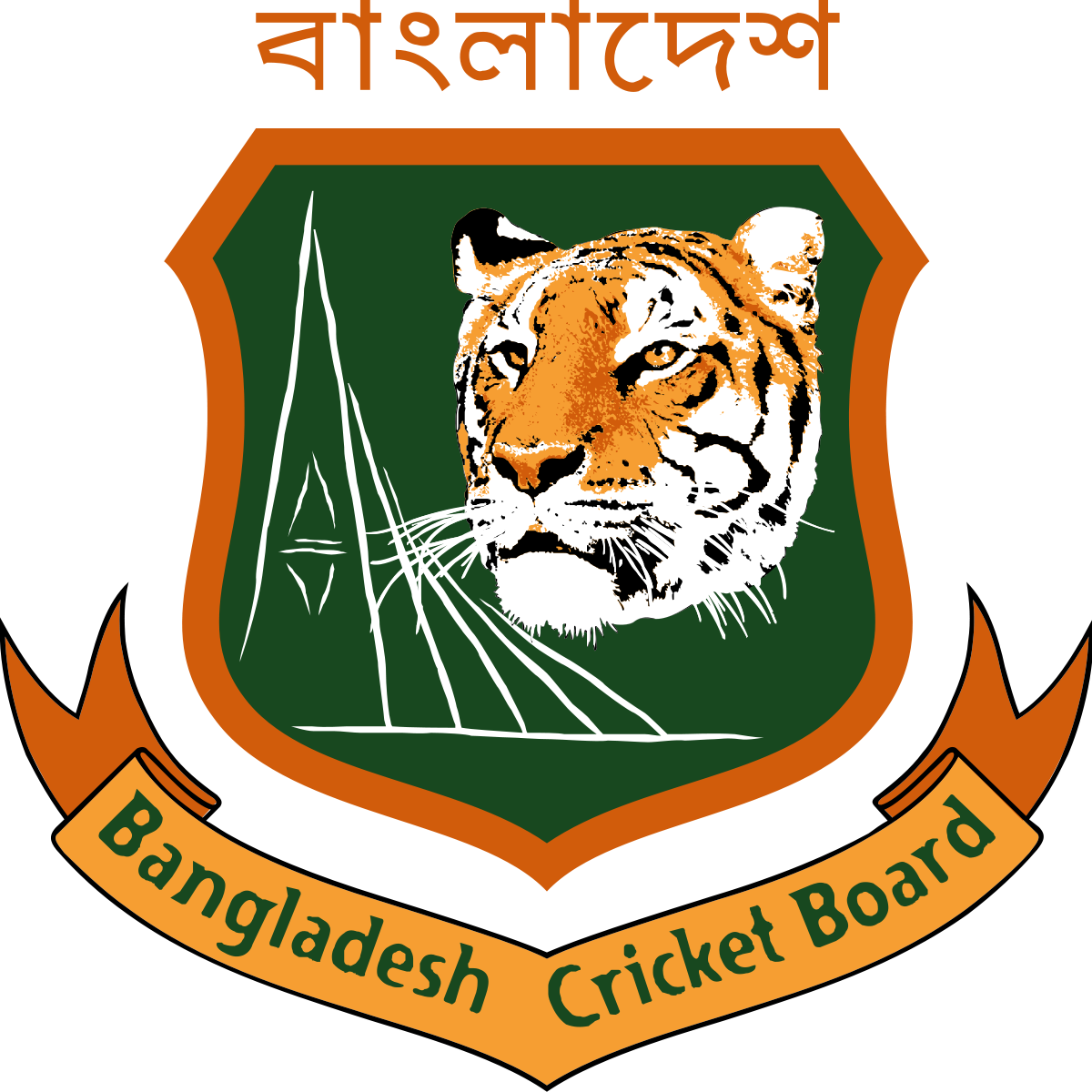 ICC Cricket World Cup 2019 Bangladesh Team Squad