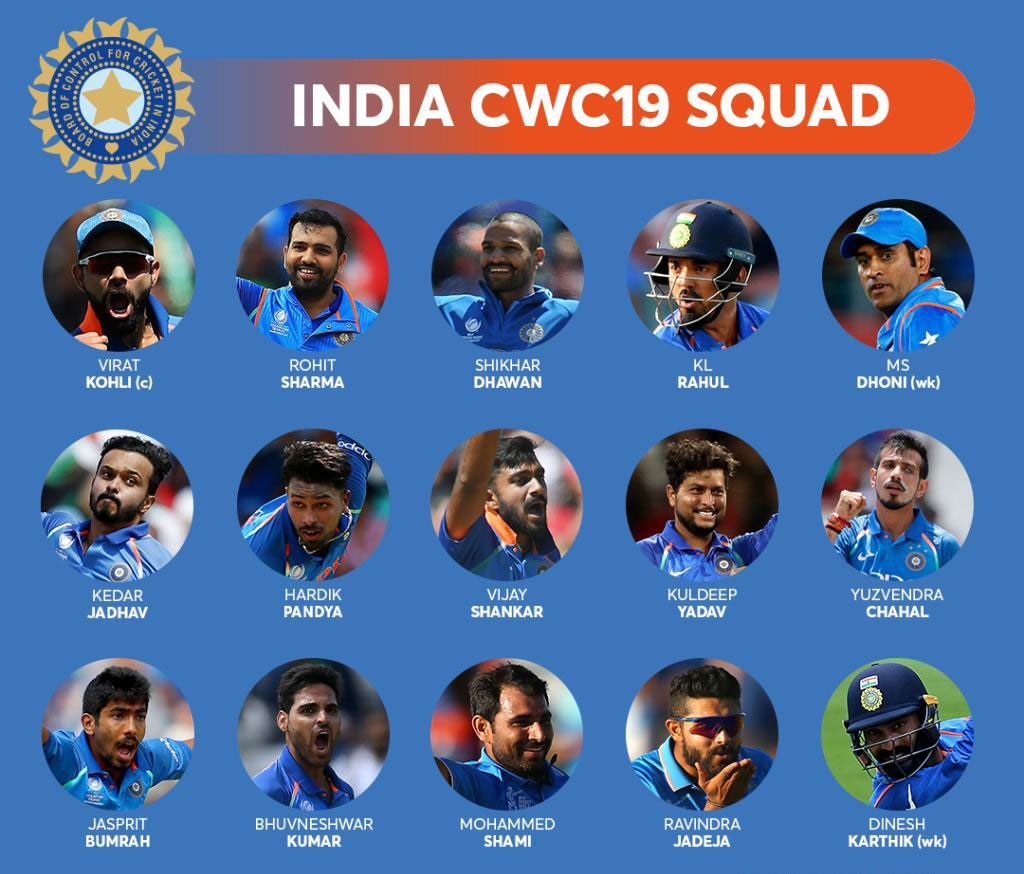 India Cricket Team Squad for ICC Cricket World Cup 2019