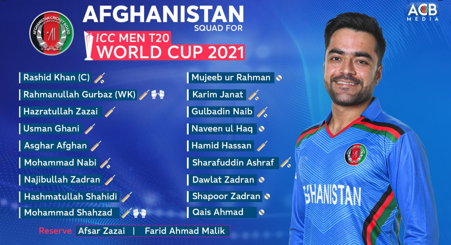 T20 World Cup 2021 Afghanistan Team Squad, Players List, Playing 11