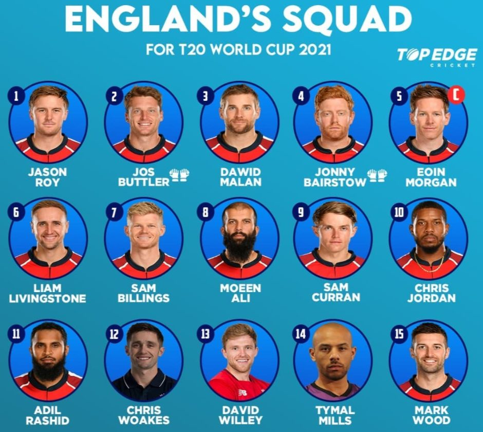 T20 World Cup 2021 England Team Squad, Players List, Playing 11