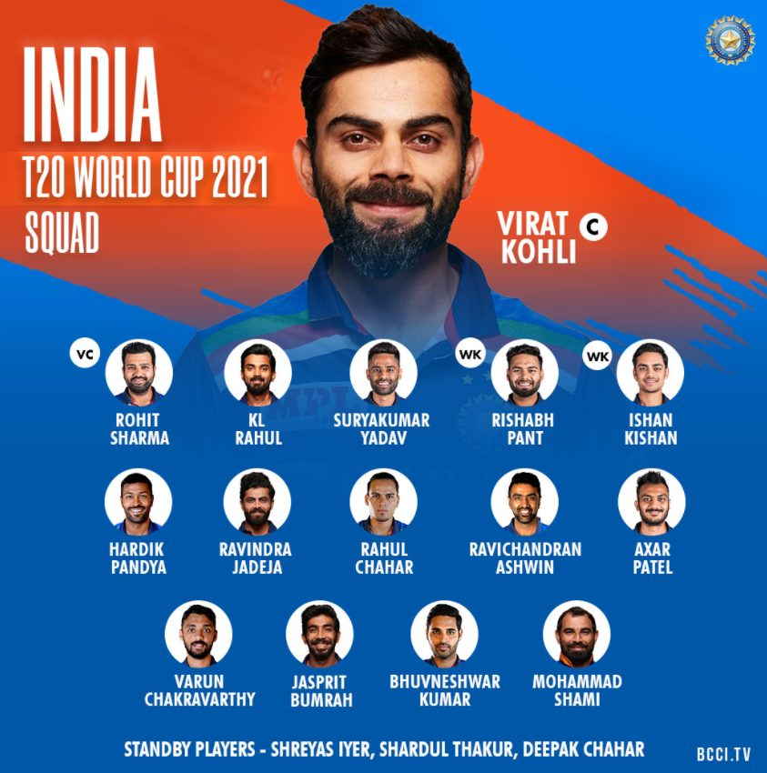 T20 World Cup 2021 India Team Squad, Players List, Playing 11