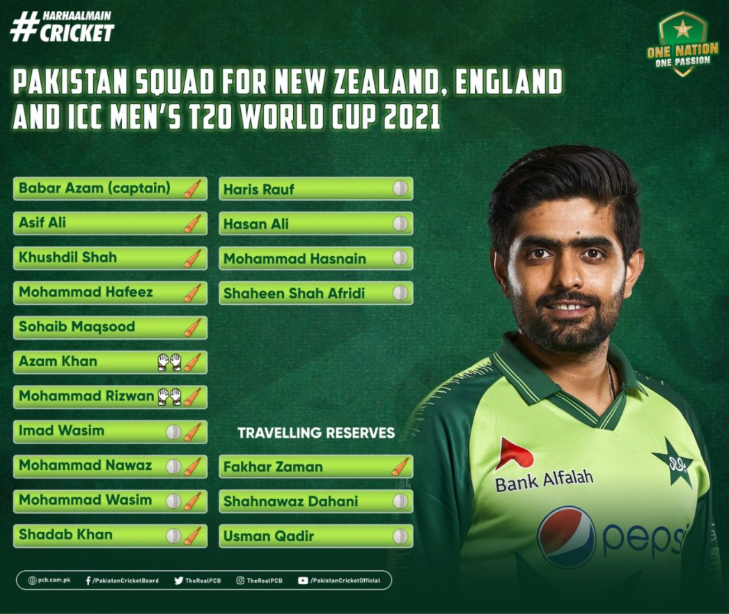 T20 World Cup 2021 Pakistan Team Squad, Players List, Playing 11