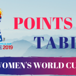 ICC Cricket World Cup 2019 Points Table | CWC Team Rankings