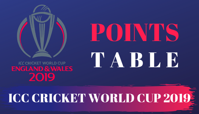 Icc Cricket World Cup 2019 Points Table Cwc Team Rankings