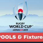 Rugby World Cup 2019 Groups Fixtures | RWC 2019 Groups & Teams