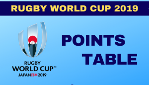 Rugby World Cup 2019 Points Table
