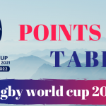 Rugby World Cup 2022 Points Table, RWC 2022 Bracket, Team Standings & Rankings