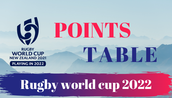 Rugby world cup 2022 Points Table