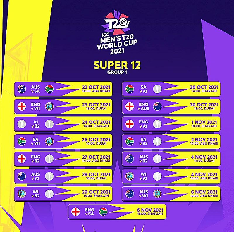T20 World Cup 2021 Group 1 Fixtures