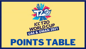 T20 World Cup Leaderboard 2021