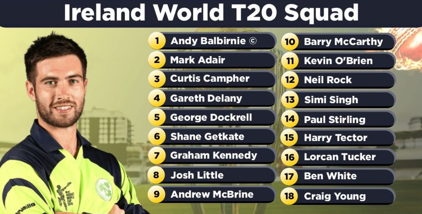T20 World Cup 2021 Ireland Team Squad, Players List, Playing 11